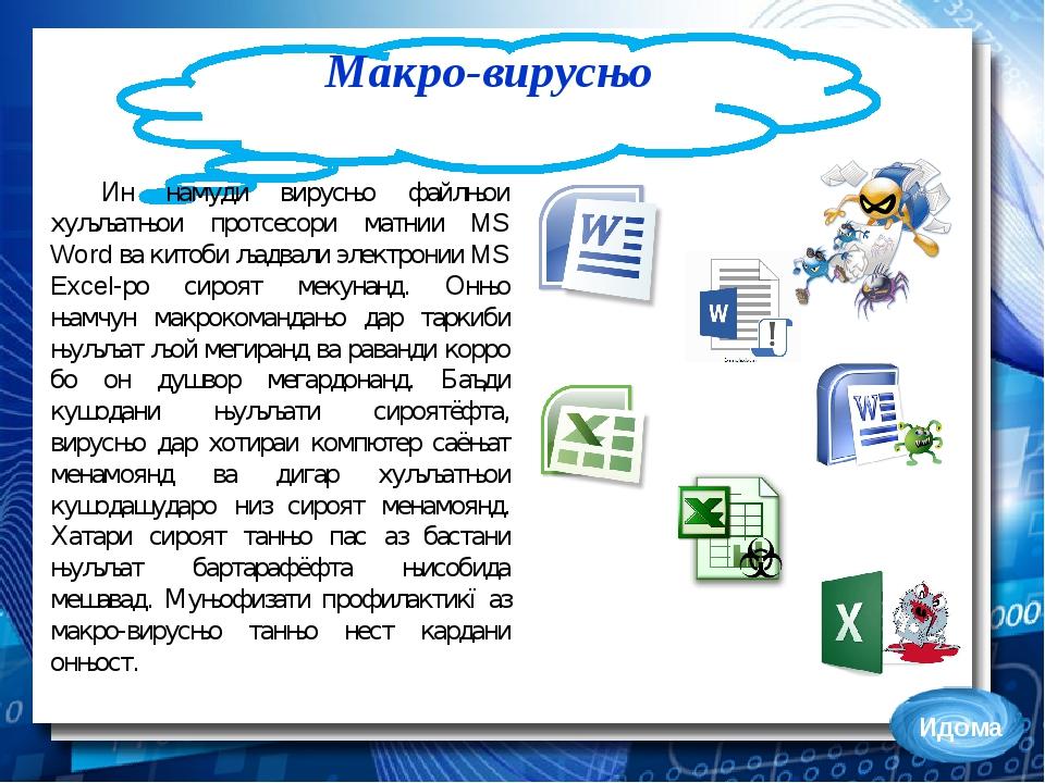 Макро-вирусњо Ин намуди вирусњо файлњои хуљљатњои протсесори матнии MS Word в...
