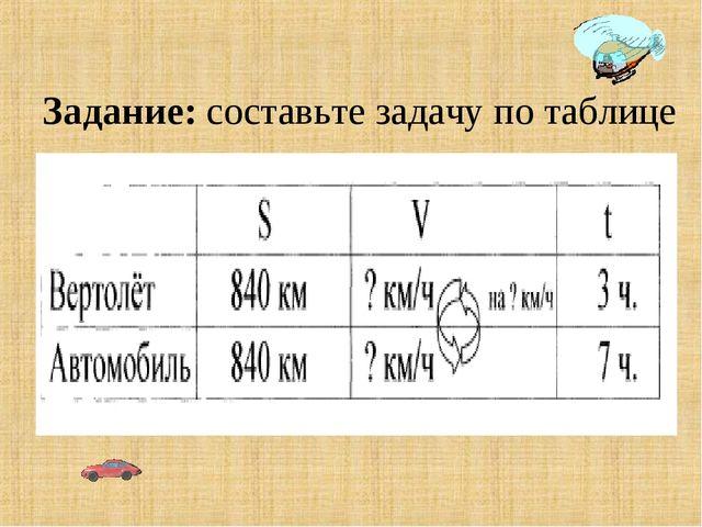 Задание: составьте задачу по таблице