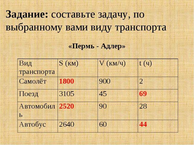 Задание: составьте задачу, по выбранному вами виду транспорта «Пермь - Адлер»...