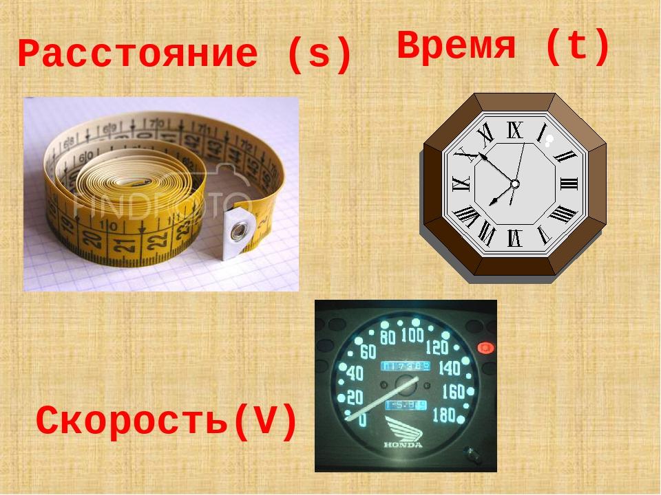 Расстояние (s) Время (t) Скорость(V)