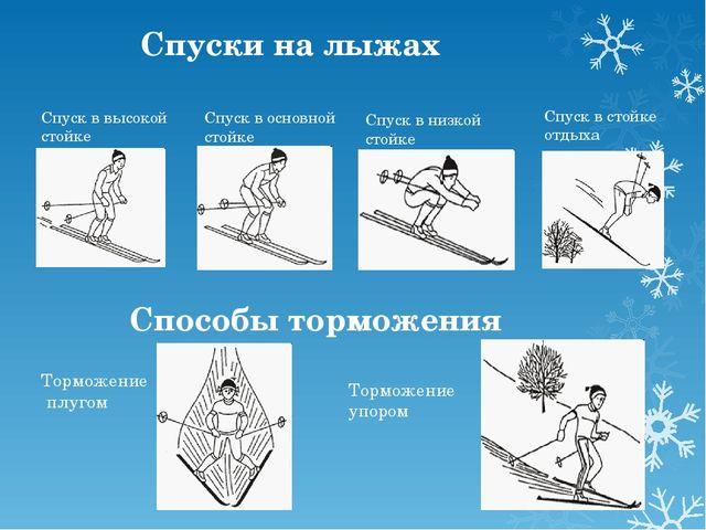 Спуски на лыжах Спуск в высокой стойке Спуск в основной стойке Спуск в низкой...