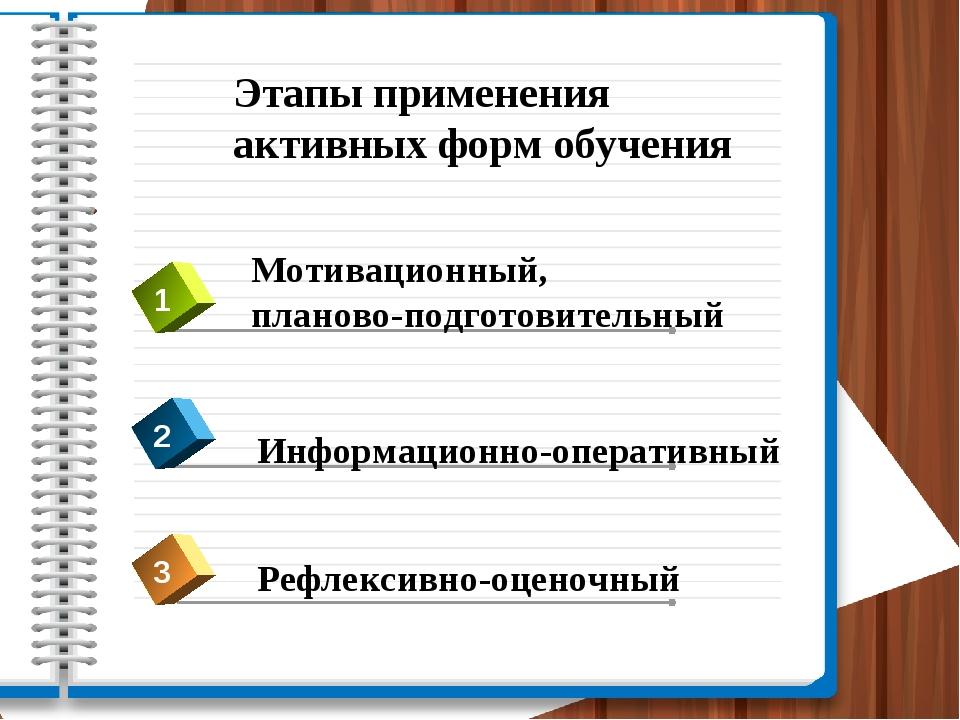 Этапы применения активных форм обучения Мотивационный, планово-подготовительн...