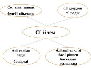 Сөйлем Соңына тыныс белгі қойылады Сөздерден тұрады Алғашқы сөзі бас әріппен