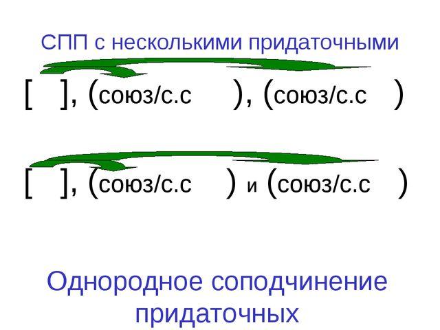 СПП с несколькими придаточными [ ], (союз/с.с ), (союз/с.с ) [ ], (союз/с.с )...
