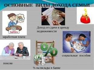 ОСНОВНЫЕ ВИДЫ ДОХОДА СЕМЬИ социальные пособия заработная плата % на вклады в