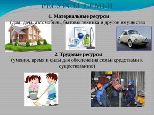 РЕСУРСЫ СЕМЬИ 1. Материальные ресурсы (дом, дача, автомобиль, бытовая техника