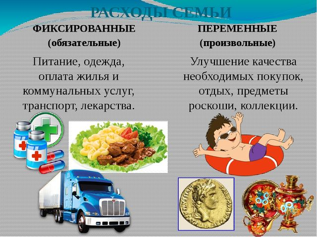 РАСХОДЫ СЕМЬИ ФИКСИРОВАННЫЕ (обязательные) ПЕРЕМЕННЫЕ (произвольные) Питание...