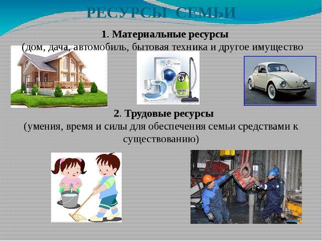 РЕСУРСЫ СЕМЬИ 1. Материальные ресурсы (дом, дача, автомобиль, бытовая техника...