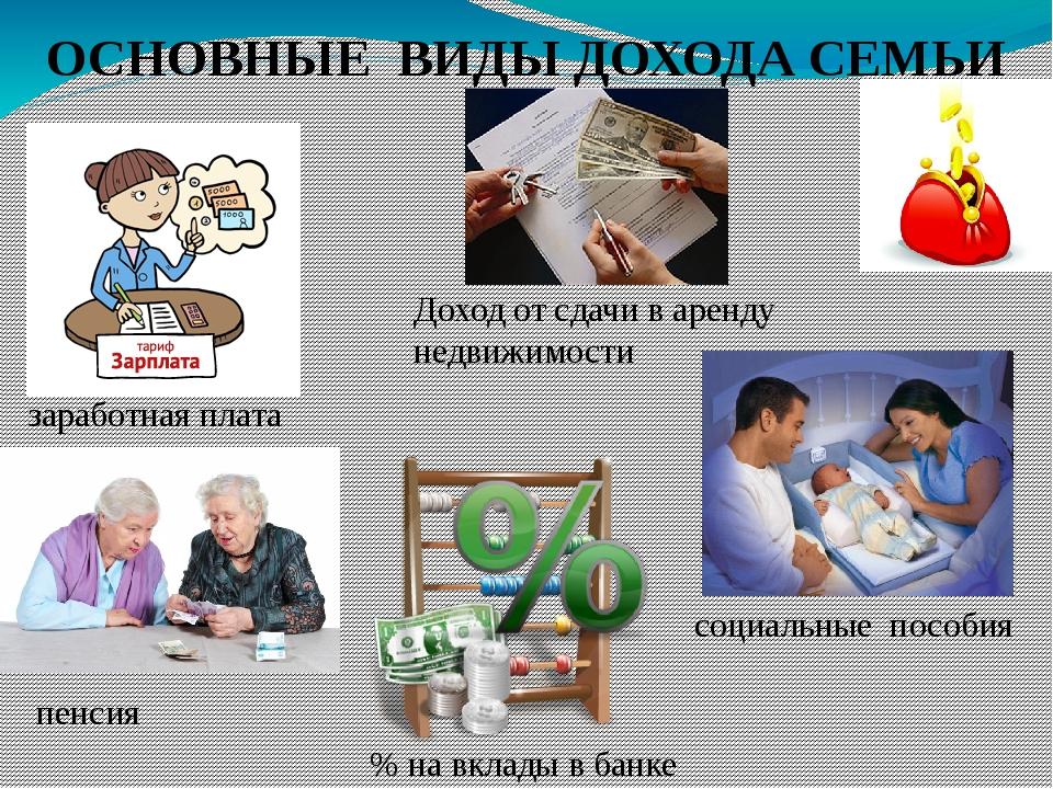 ОСНОВНЫЕ ВИДЫ ДОХОДА СЕМЬИ социальные пособия заработная плата % на вклады в...