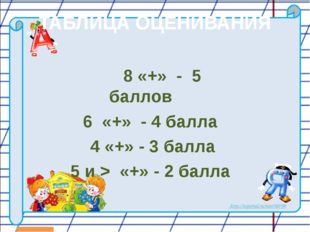 ТАБЛИЦА ОЦЕНИВАНИЯ 8 «+» - 5 баллов 6 «+» - 4 балла 4 «+» - 3 балла 5 и > «+»