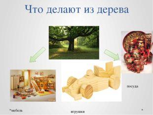 Что делают из дерева мебель игрушки посуда