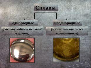 Сплавы однородные неоднородные (раствор одного металла в другом) (механическа
