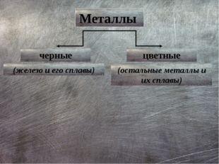 Металлы черные цветные (железо и его сплавы) (остальные металлы и их сплавы)