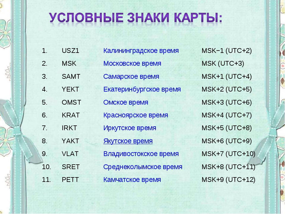 USZ1Калининградское времяMSK−1 (UTC+2) MSKМосковское времяMSK (...