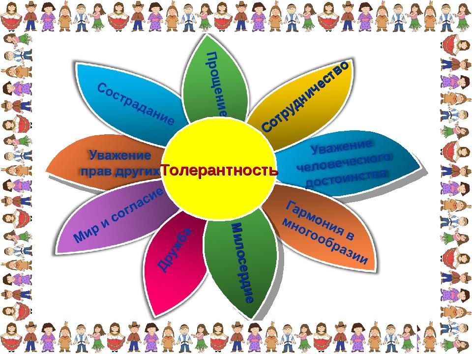 Сотрудничество Прощение Милосердие Толерантность