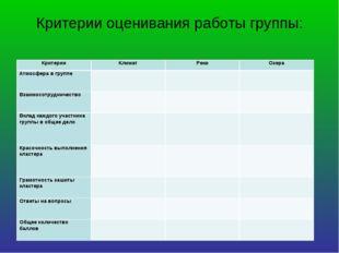 Критерии оценивания работы группы: КритерииКлиматРекиОзера Атмосфера в гру