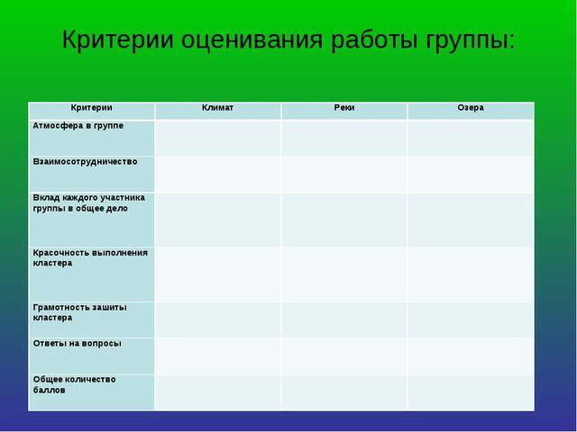 Критерии оценивания работы группы: КритерииКлиматРекиОзера Атмосфера в гру...