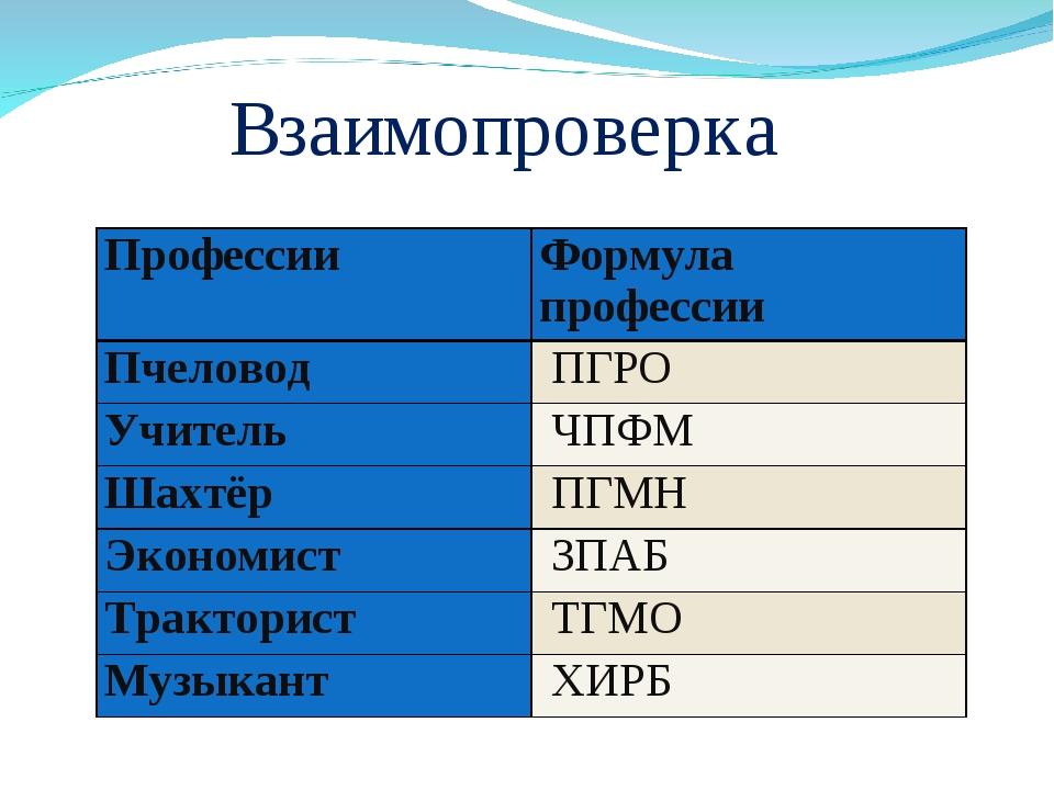 Взаимопроверка ПрофессииФормула профессии ПчеловодПГРО УчительЧПФМ Шахтё...