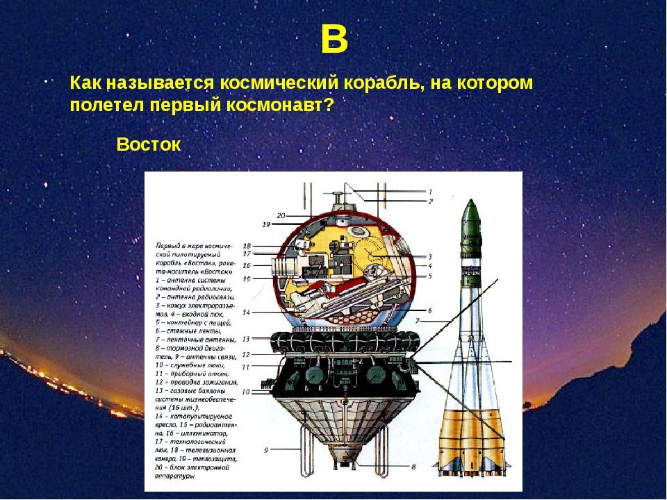 В Как называется космический корабль, на котором полетел первый космонавт? Во...
