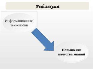 Информационные технологии Повышение качества знаний Рефлексия