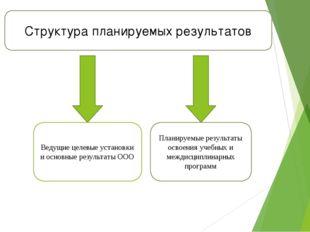Структура планируемых результатов Ведущие целевые установки и основные резуль