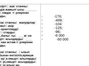 1.Қазіргі Қазақстанныңөсімдік жамылғысы_______дай өсімдік түрлерінен тұрады.