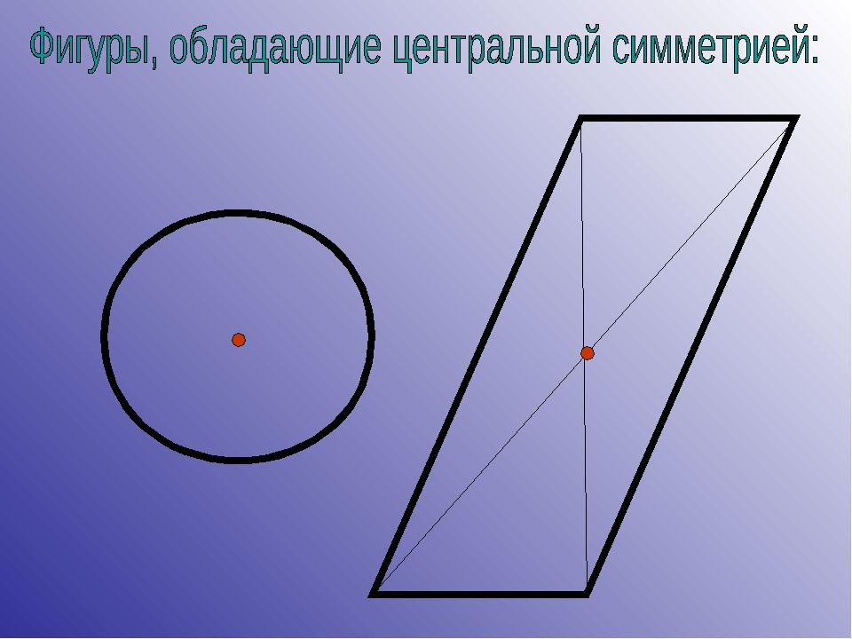 Картинки фигур с центральной симметрией