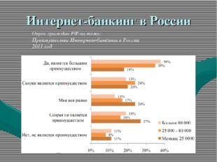 Интернет-банкинг в России Опрос граждан РФ на тему: Преимущества Интернет-бан