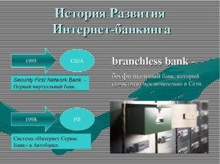 История Развития Интернет-банкинга branchless bank - бесфилиальный банк, кото
