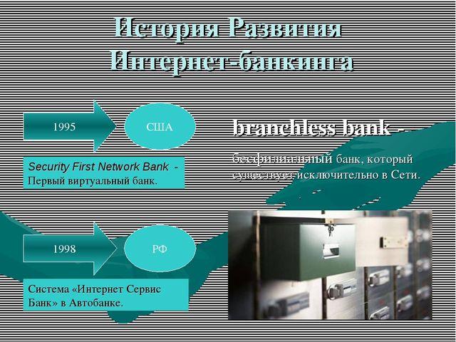 История Развития Интернет-банкинга branchless bank - бесфилиальный банк, кото...