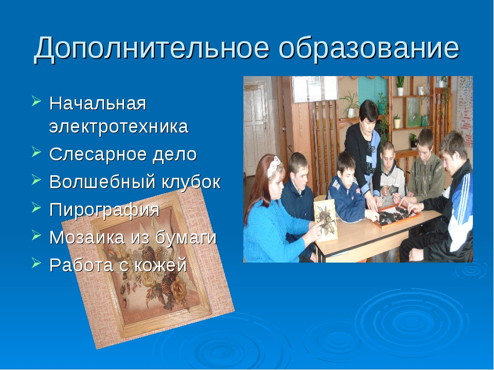 Дополнительное образование Начальная электротехника Слесарное дело Волшебный...