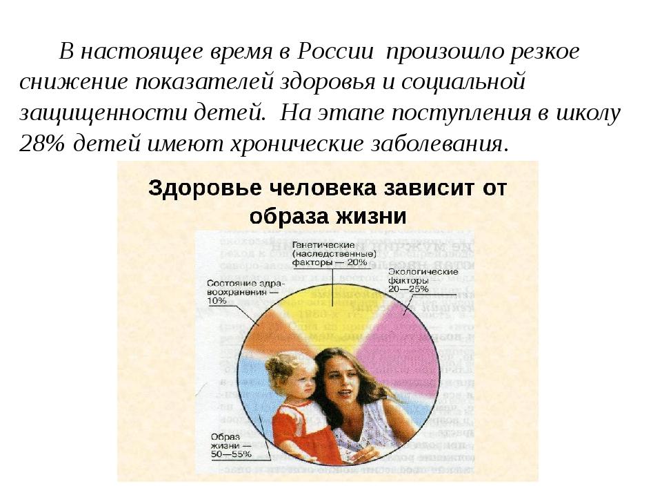 В настоящее время в России произошло резкое снижение показателей здоровья...