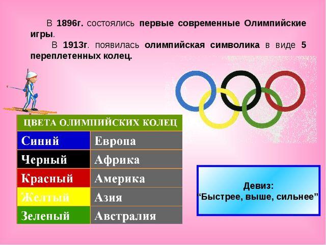 В 1896г. состоялись первые современные Олимпийские игры. В 1913г. появилась...