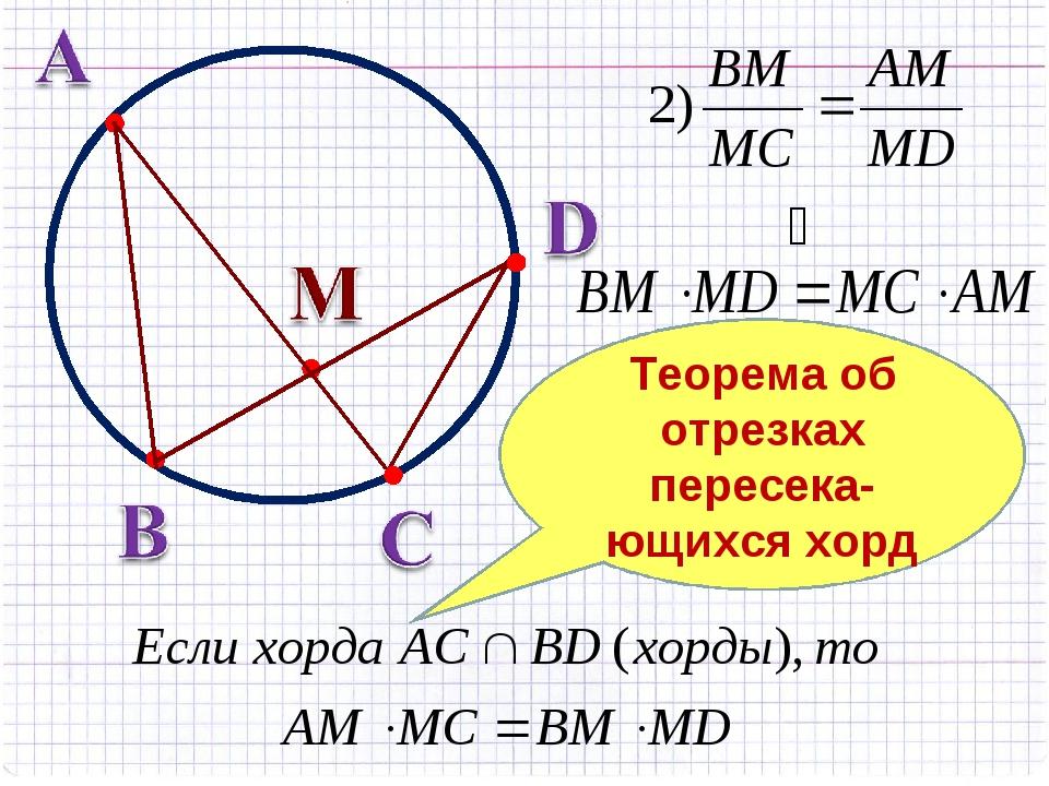 Теорема об отрезках пересека-ющихся хорд