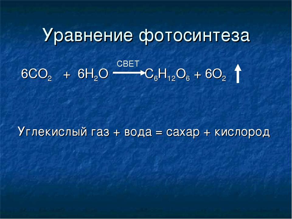 Уравнение фотосинтеза 6СО2 + 6Н2О С6Н12О6 + 6О2 Углекислый газ + вода = сахар...