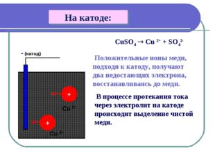 CuSO4  Cu 2+ + SO42- + + - (катод) Положительные ионы меди, подходя к катод