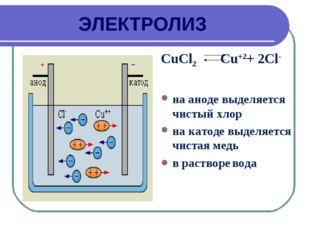 ЭЛЕКТРОЛИЗ CuCl2 Cu+2+ 2Cl- на аноде выделяется чистый хлор на катоде выделяе