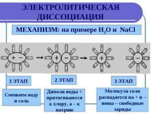 ЭЛЕКТРОЛИТИЧЕСКАЯ ДИССОЦИАЦИЯ МЕХАНИЗМ: на примере Н2О и NaCl 1 ЭТАП 2 ЭТАП