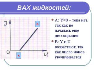 ВАХ жидкостей: А: Y=0 – тока нет, так как не началась еще диссоциация В: Y и