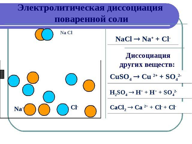 Электролитическая диссоциация поваренной соли NaCl  Na+ + Cl- Диссоциация др...