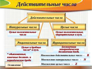 Действительные числа Натуральные числа Целые числа Целые положительные числа