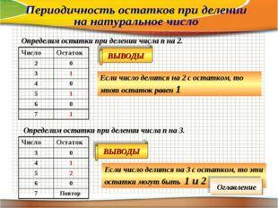 Определим остатки при делении числа п на 2. ВЫВОДЫ Если число делится на 2 с