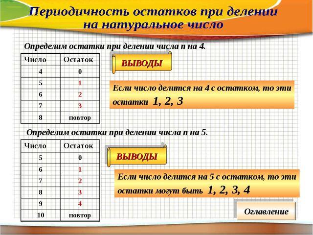 Определим остатки при делении числа п на 4. ВЫВОДЫ Если число делится на 4 с...