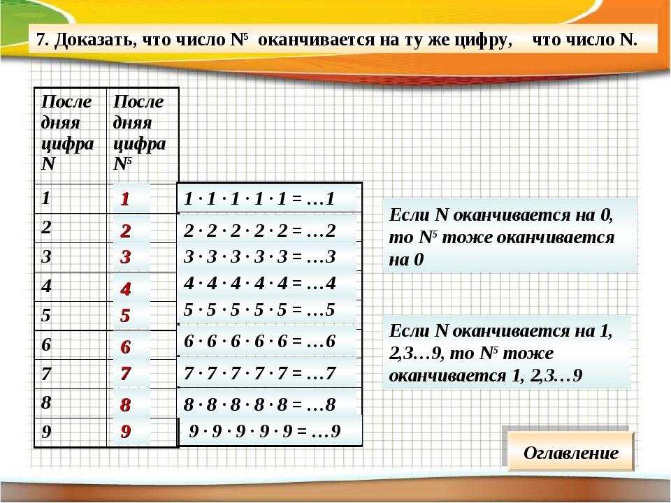 7. Доказать, что число N5 оканчивается на ту же цифру, что число N. 1 · 1 · 1...