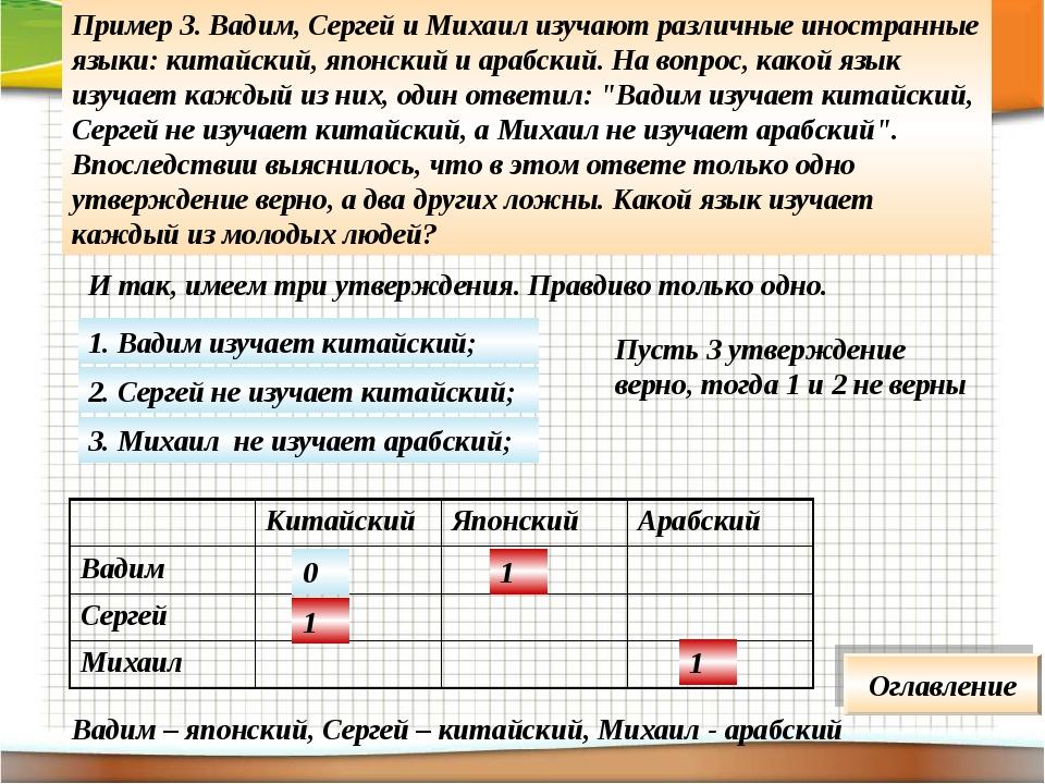 Пример 3. Вадим, Сергей и Михаил изучают различные иностранные языки: китайск...