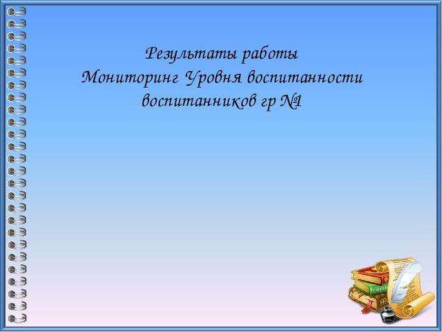 Результаты работы Мониторинг Уровня воспитанности воспитанников гр №1