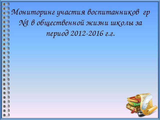 Мониторинг участия воспитанников гр №1 в общественной жизни школы за период 2...