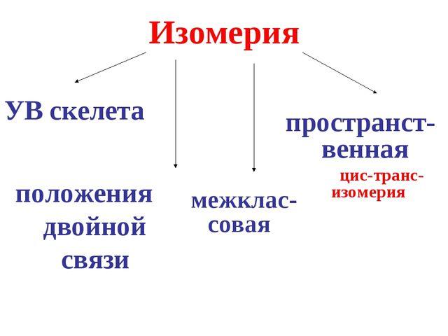 Изомерия УВ скелета положения двойной связи пространст-венная цис-транс-изоме...