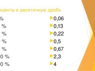 Проценты в десятичную дробь 6 % 13 % 22 % 50 % 67 % 230 % 400 % 0,06 0,13 0,2