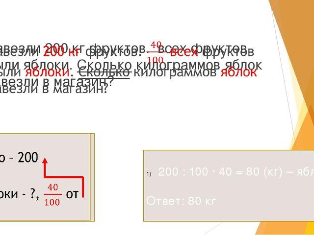 200 : 100 ∙ 40 = 80 (кг) – яблок Ответ: 80 кг